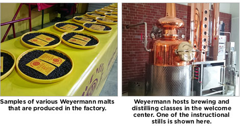 Farleys Feature Weyermann Malt Factory